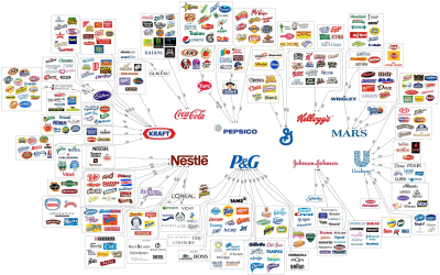 Don't Believe the Food Industry